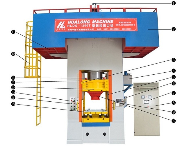CNC automaitc brick press
