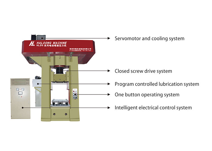 energy saving electric screw press