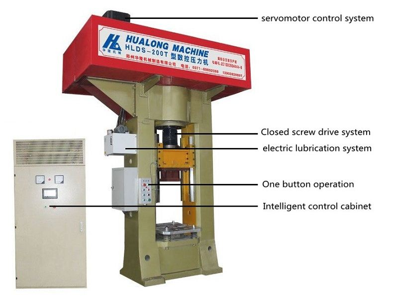fully automatic screw press machine